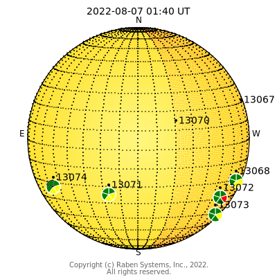 plot of Earth Side View