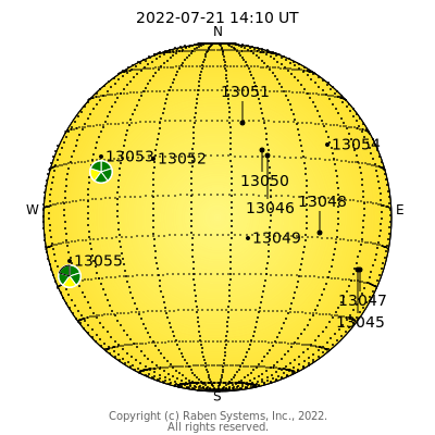 plot of Far Side View
